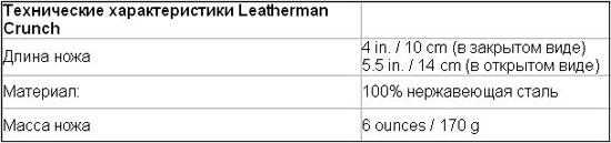 технические хар-ки Leatherman Crunch