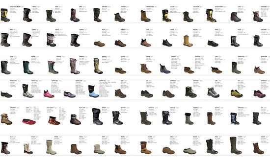 женская обувь название моделей с фото