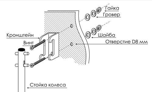 установка колес